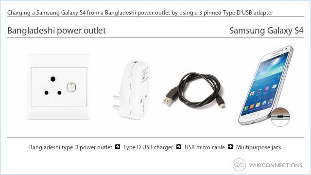 Charging a Samsung Galaxy S4 from a Bangladeshi power outlet by using a 3 pinned Type D USB adapter