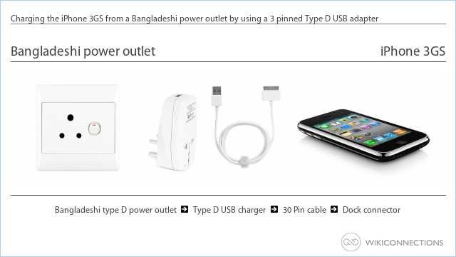 Charging the iPhone 3GS from a Bangladeshi power outlet by using a 3 pinned Type D USB adapter