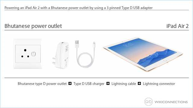 Powering an iPad Air 2 with a Bhutanese power outlet by using a 3 pinned Type D USB adapter