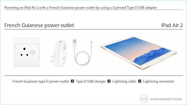 Powering an iPad Air 2 with a French Guianese power outlet by using a 3 pinned Type D USB adapter