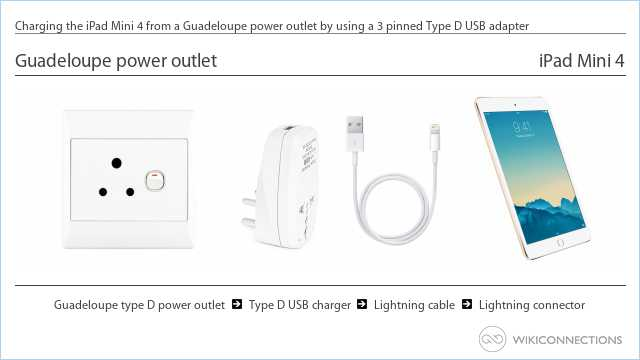 Charging the iPad Mini 4 from a Guadeloupe power outlet by using a 3 pinned Type D USB adapter