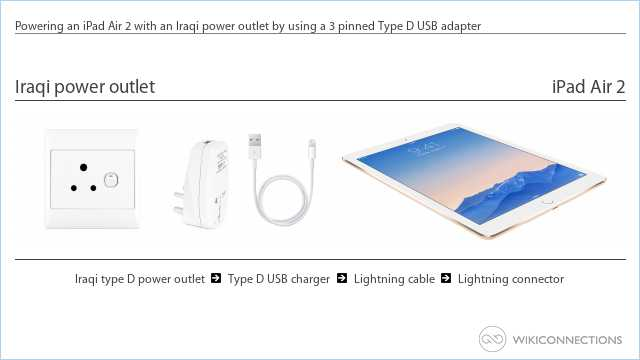 Powering an iPad Air 2 with an Iraqi power outlet by using a 3 pinned Type D USB adapter