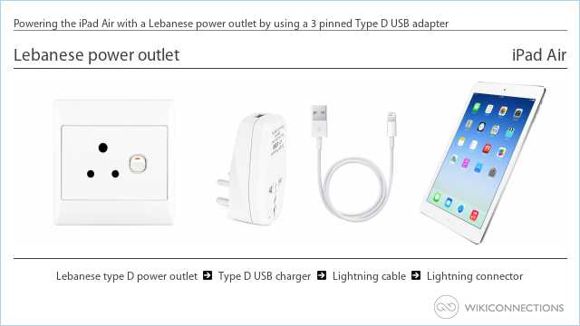 Powering the iPad Air with a Lebanese power outlet by using a 3 pinned Type D USB adapter