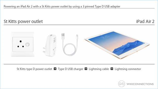 Powering an iPad Air 2 with a St Kitts power outlet by using a 3 pinned Type D USB adapter
