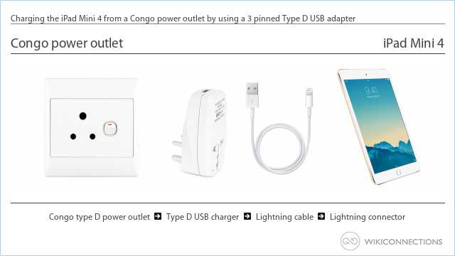 Charging the iPad Mini 4 from a Congo power outlet by using a 3 pinned Type D USB adapter