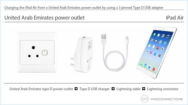 Charging the iPad Air from a United Arab Emirates power outlet by using a 3 pinned Type D USB adapter