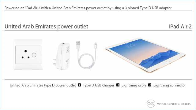 Powering an iPad Air 2 with a United Arab Emirates power outlet by using a 3 pinned Type D USB adapter