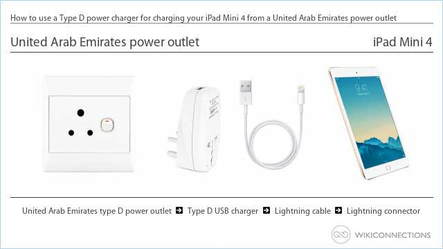 How to use a Type D power charger for charging your iPad Mini 4 from a United Arab Emirates power outlet