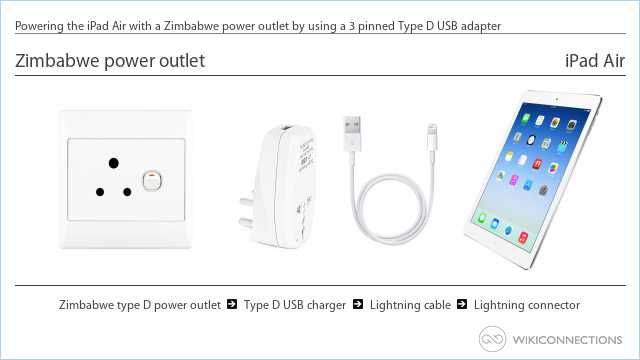 Powering the iPad Air with a Zimbabwe power outlet by using a 3 pinned Type D USB adapter