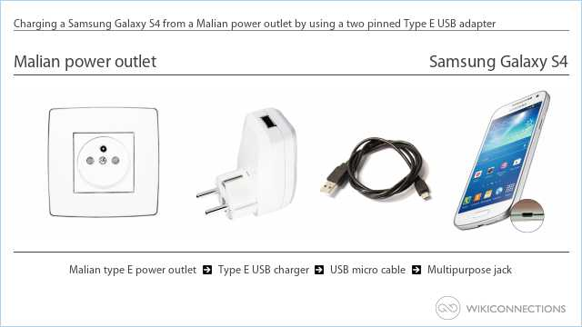 Charging a Samsung Galaxy S4 from a Malian power outlet by using a two pinned Type E USB adapter