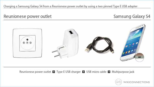 Charging a Samsung Galaxy S4 from a Reunionese power outlet by using a two pinned Type E USB adapter