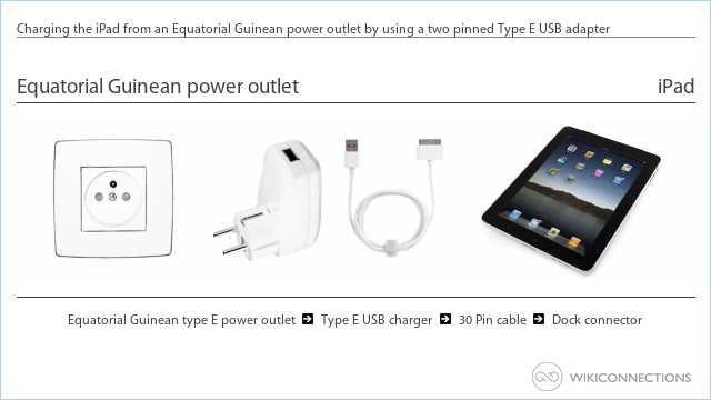 Charging the iPad from an Equatorial Guinean power outlet by using a two pinned Type E USB adapter