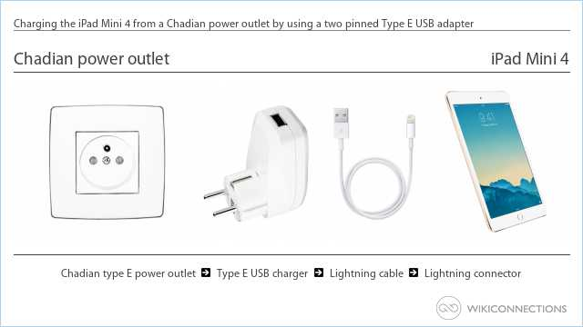 Charging the iPad Mini 4 from a Chadian power outlet by using a two pinned Type E USB adapter