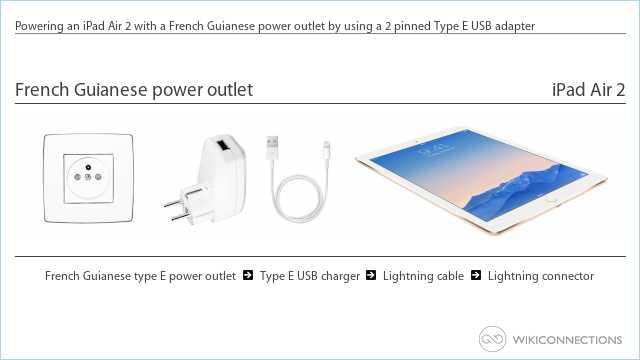 Powering an iPad Air 2 with a French Guianese power outlet by using a 2 pinned Type E USB adapter