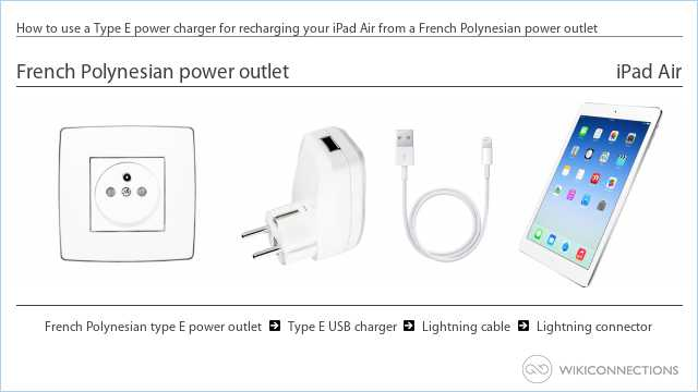 How to use a Type E power charger for recharging your iPad Air from a French Polynesian power outlet
