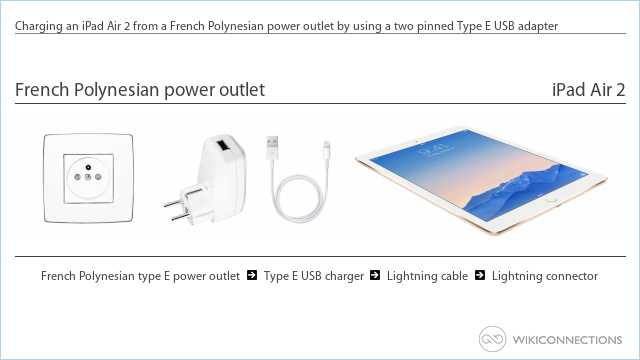 Charging an iPad Air 2 from a French Polynesian power outlet by using a two pinned Type E USB adapter