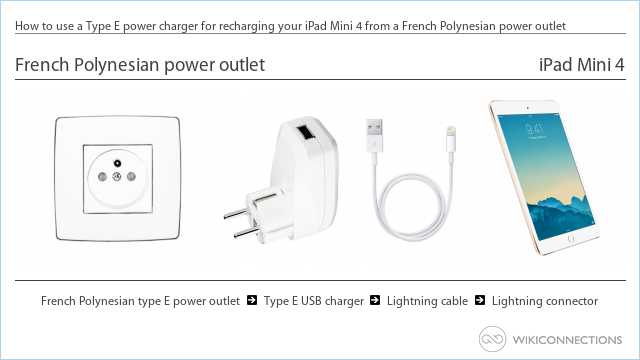 How to use a Type E power charger for recharging your iPad Mini 4 from a French Polynesian power outlet