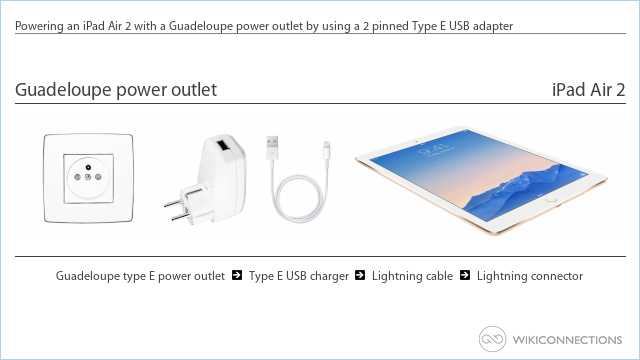 Powering an iPad Air 2 with a Guadeloupe power outlet by using a 2 pinned Type E USB adapter