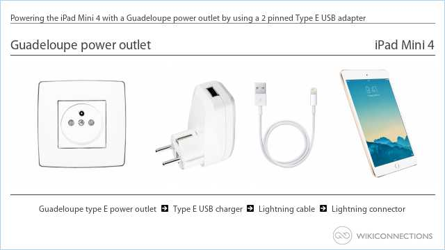Powering the iPad Mini 4 with a Guadeloupe power outlet by using a 2 pinned Type E USB adapter