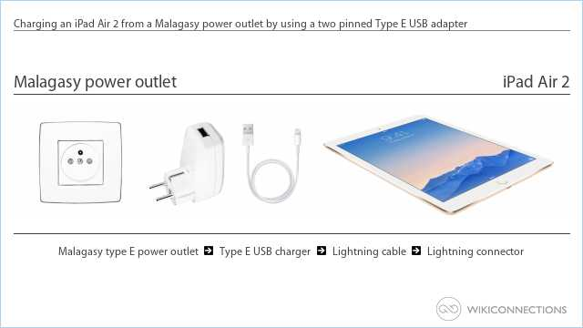 Charging an iPad Air 2 from a Malagasy power outlet by using a two pinned Type E USB adapter