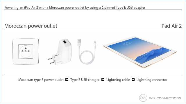 Powering an iPad Air 2 with a Moroccan power outlet by using a 2 pinned Type E USB adapter