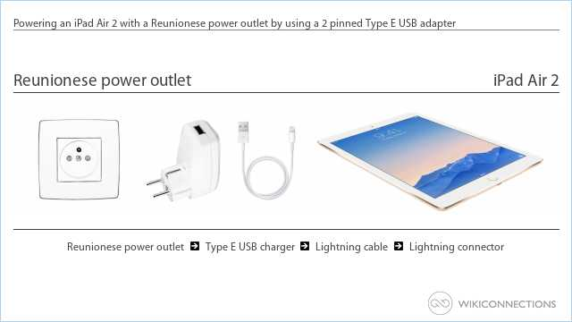 Powering an iPad Air 2 with a Reunionese power outlet by using a 2 pinned Type E USB adapter