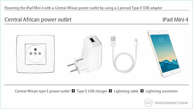 Powering the iPad Mini 4 with a Central African power outlet by using a 2 pinned Type E USB adapter