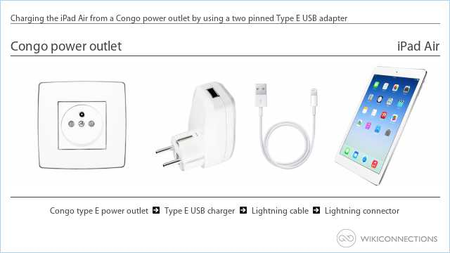 Charging the iPad Air from a Congo power outlet by using a two pinned Type E USB adapter