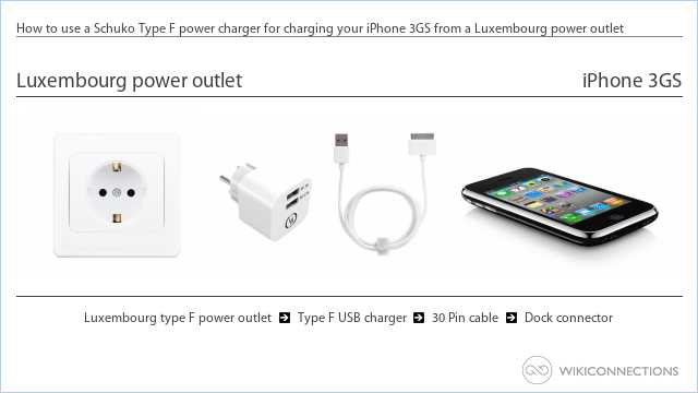 How to use a Schuko Type F power charger for charging your iPhone 3GS from a Luxembourg power outlet