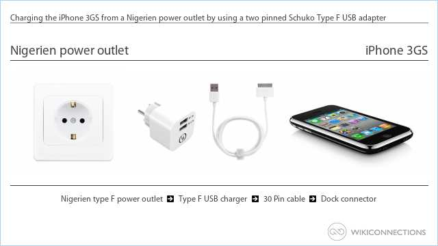 Charging the iPhone 3GS from a Nigerien power outlet by using a two pinned Schuko Type F USB adapter