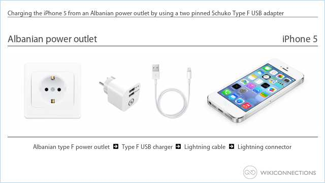 Charging the iPhone 5 from an Albanian power outlet by using a two pinned Schuko Type F USB adapter