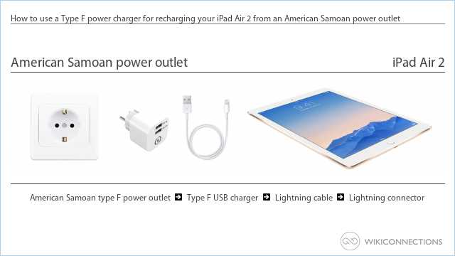 How to use a Type F power charger for recharging your iPad Air 2 from an American Samoan power outlet