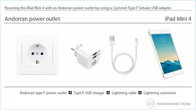 Powering the iPad Mini 4 with an Andorran power outlet by using a 2 pinned Type F Schuko USB adapter