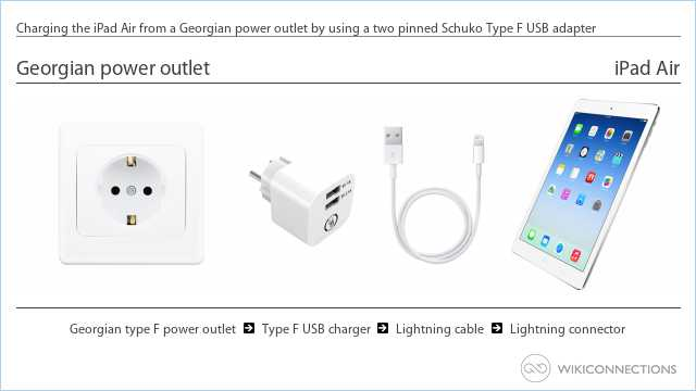 Charging the iPad Air from a Georgian power outlet by using a two pinned Schuko Type F USB adapter