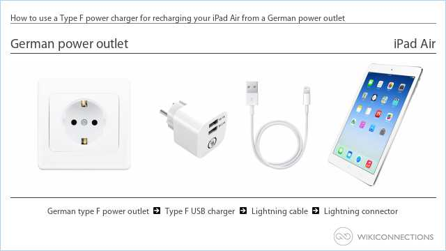 How to use a Type F power charger for recharging your iPad Air from a German power outlet