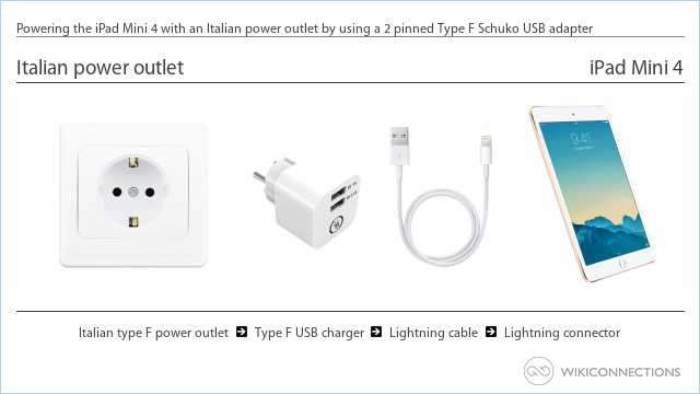 Powering the iPad Mini 4 with an Italian power outlet by using a 2 pinned Type F Schuko USB adapter