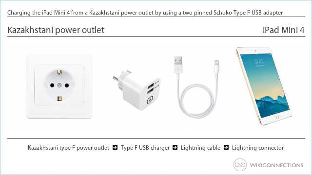 Charging the iPad Mini 4 from a Kazakhstani power outlet by using a two pinned Schuko Type F USB adapter