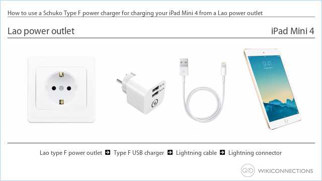 How to use a Schuko Type F power charger for charging your iPad Mini 4 from a Lao power outlet