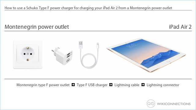 How to use a Schuko Type F power charger for charging your iPad Air 2 from a Montenegrin power outlet
