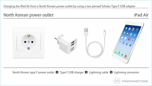 Charging the iPad Air from a North Korean power outlet by using a two pinned Schuko Type F USB adapter