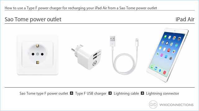 How to use a Type F power charger for recharging your iPad Air from a Sao Tome power outlet