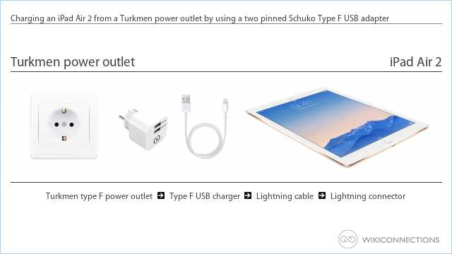 Charging an iPad Air 2 from a Turkmen power outlet by using a two pinned Schuko Type F USB adapter