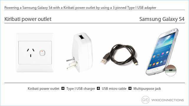 Powering a Samsung Galaxy S4 with a Kiribati power outlet by using a 3 pinned Type I USB adapter