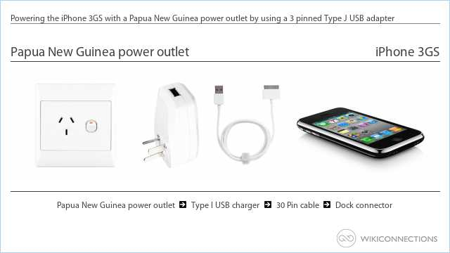 Powering the iPhone 3GS with a Papua New Guinea power outlet by using a 3 pinned Type J USB adapter