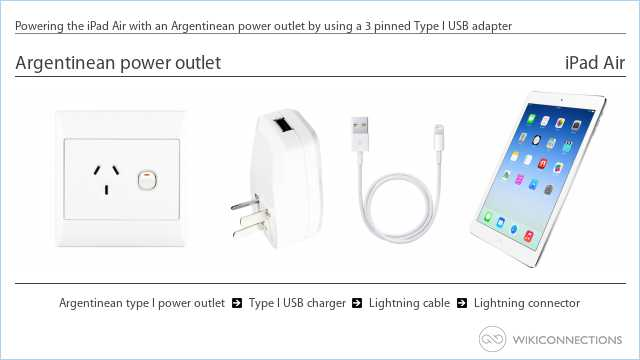 Powering the iPad Air with an Argentinean power outlet by using a 3 pinned Type I USB adapter
