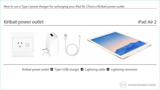 How to use a Type I power charger for recharging your iPad Air 2 from a Kiribati power outlet