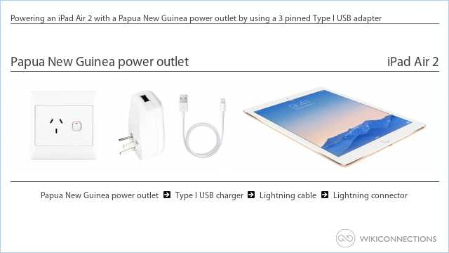 Powering an iPad Air 2 with a Papua New Guinea power outlet by using a 3 pinned Type I USB adapter