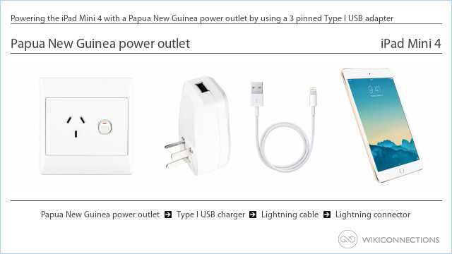 Powering the iPad Mini 4 with a Papua New Guinea power outlet by using a 3 pinned Type I USB adapter