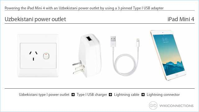 Powering the iPad Mini 4 with an Uzbekistani power outlet by using a 3 pinned Type I USB adapter