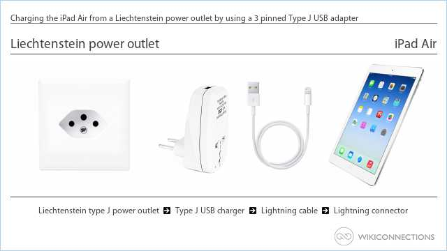 Charging the iPad Air from a Liechtenstein power outlet by using a 3 pinned Type J USB adapter